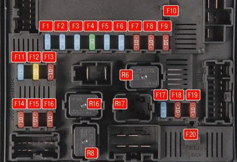 Расшифровка предохранителей Кашкай J10 под капотом