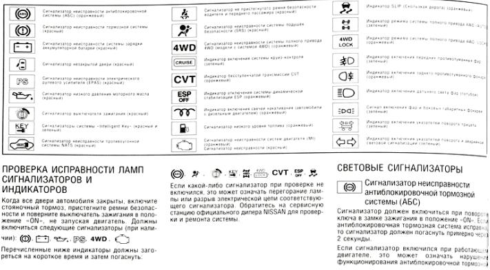 Пиктограммы приборной панели Кашкая
