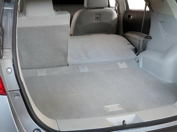 Nissan Rogue багажник