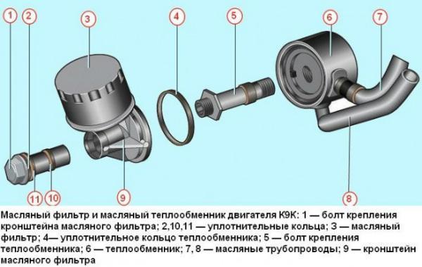 Масляный фильтр К9К