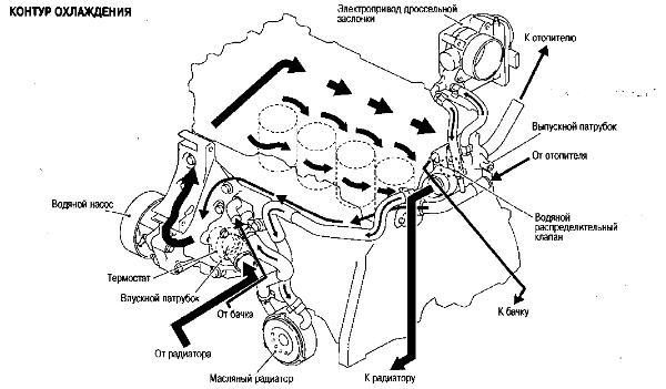 Система охлаждения MR20DE