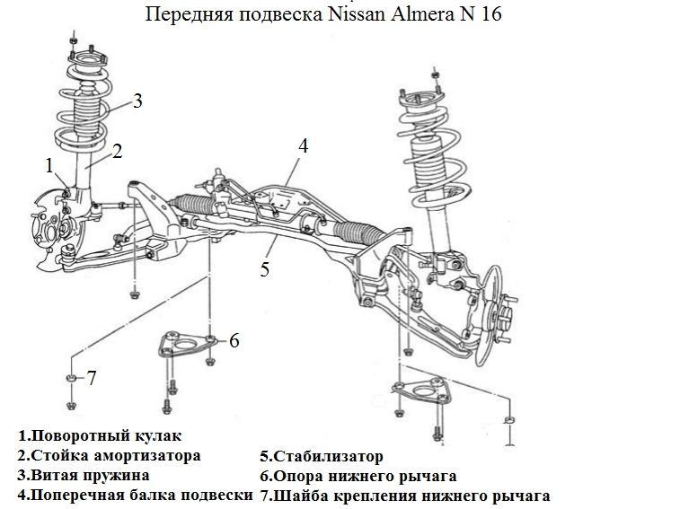 Передняя подвеска Альмера Классик