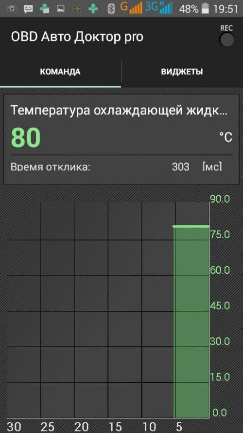 Температура ОЖ