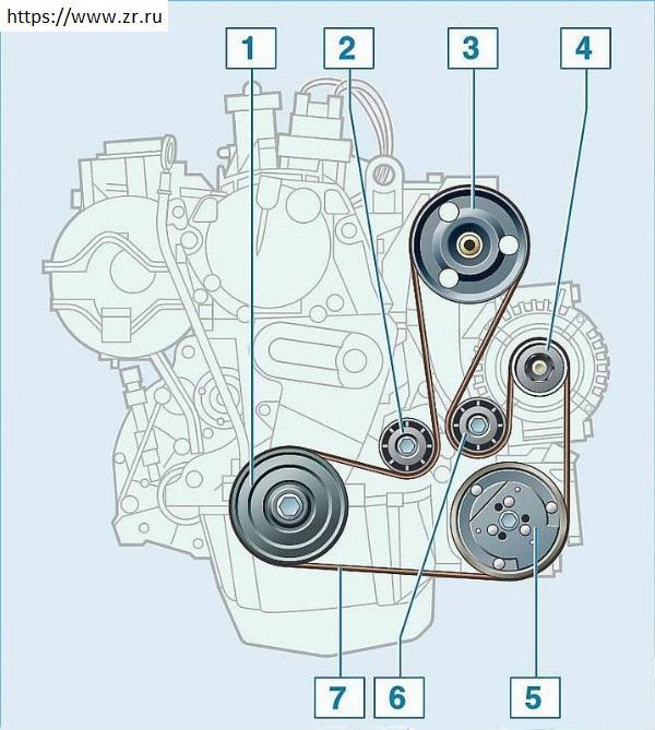Схема ремня навесного оборудования