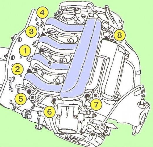 Порядок затяжки болтов впускного коллектора