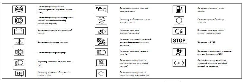 Значки панели приборов Альмера G15