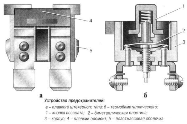 Штекерный и биметаллический с пружиной