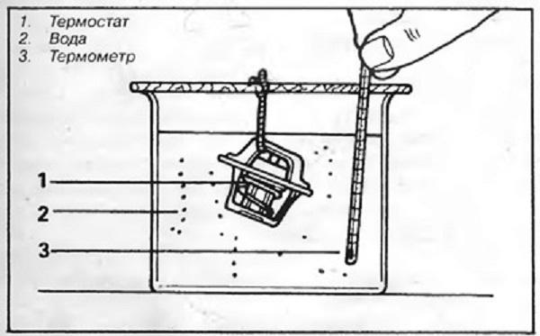 проверяем термостат в кипятке Ниссан Х-Трейл т30