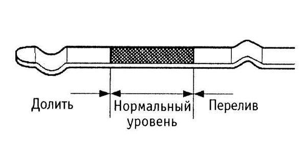 Замена смазки в МКПП Х-Трейл