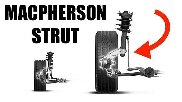 Подвеска независимая (MacPherson)