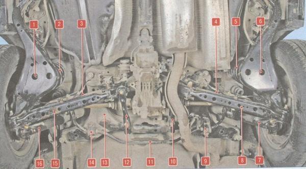 Схема задней подвески Ниссан Х-Трейл т31
