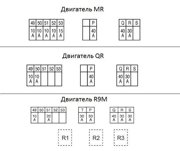 Схема второго блока моторного отсека X-Trail t32