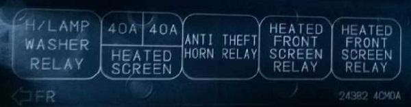 Табличка блока предохранителей X-Trail t32