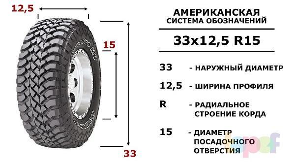 Расшифровка размера резины Nissan X-Trail
