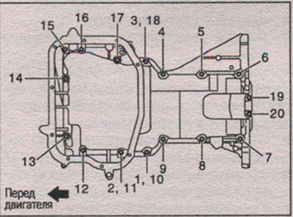 Снятие поддона на двигателеQR20DE