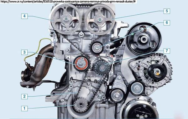 Привод ГРМ двигателя F4R