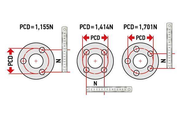 разболтовка pcd диска
