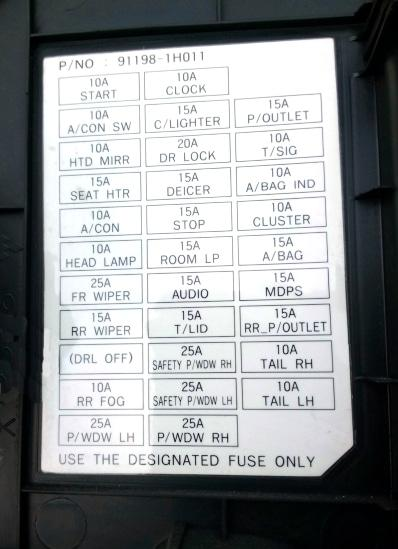 Плавки вставки Киа Сид 1 поколения
