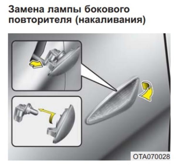Меняемлампочки указателя поворота на крыле Ceed III