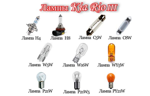 Лампы Киа Рио 3