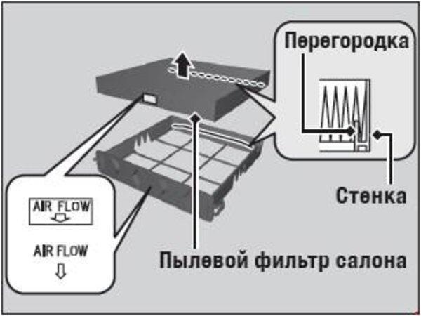 Стрелка с надписью «AIRFLOW»