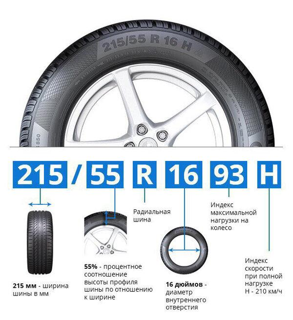 Основные параметры шин