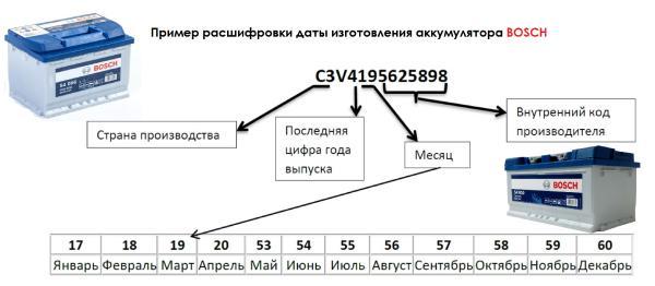 Важный параметр для АКБ