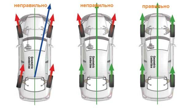 1529990136_thrust-angle-alignment