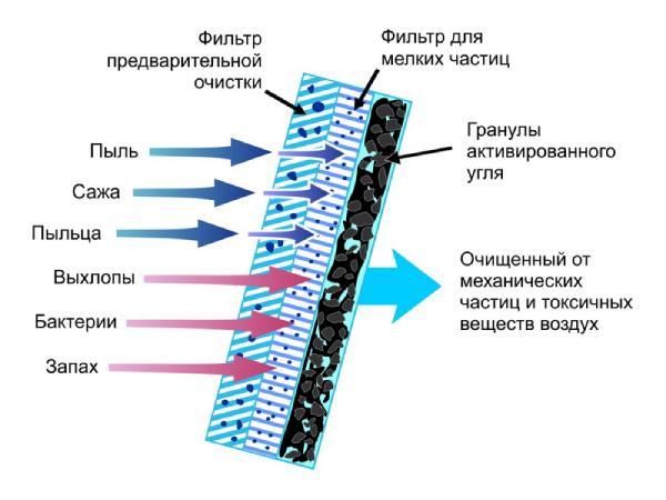 salon-filter-3
