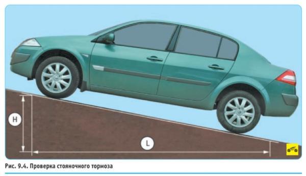 Проверка тормоза