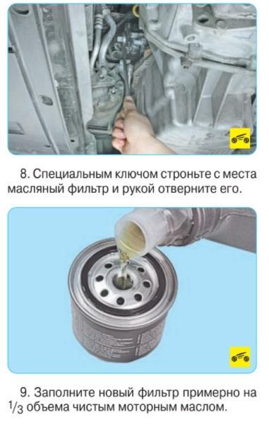 Масляный фильтр Renault