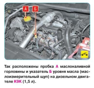 Расположение пробки Renault